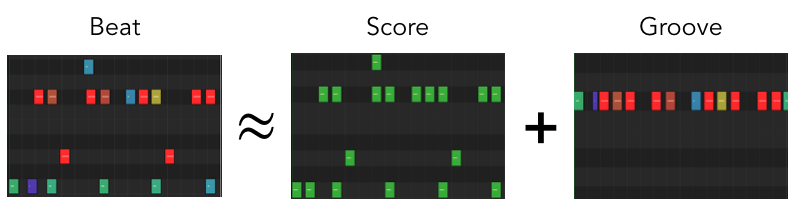 GrooVAE: Generating and Controlling Expressive Drum Performances