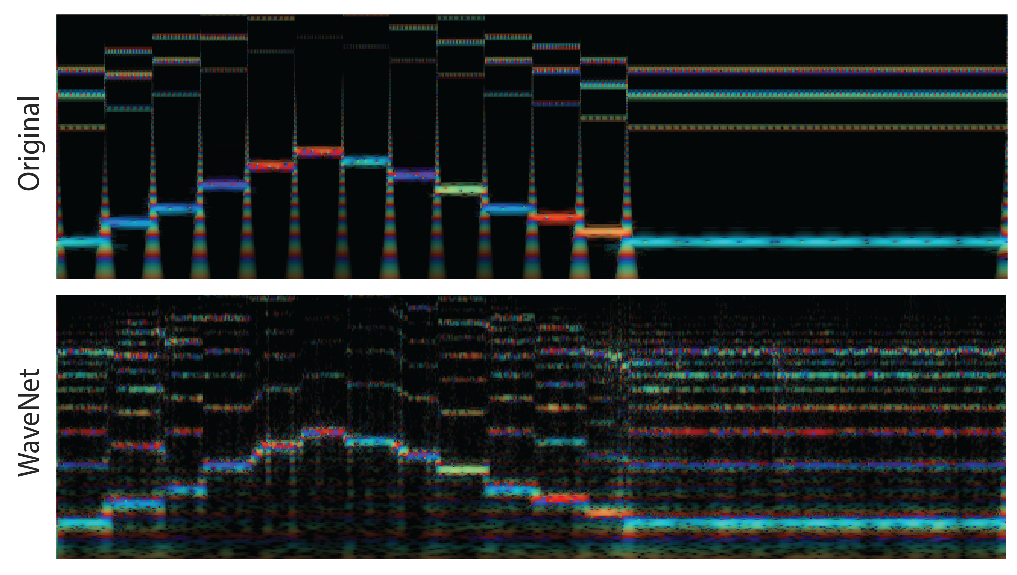 NSynth: Neural Audio Synthesis
