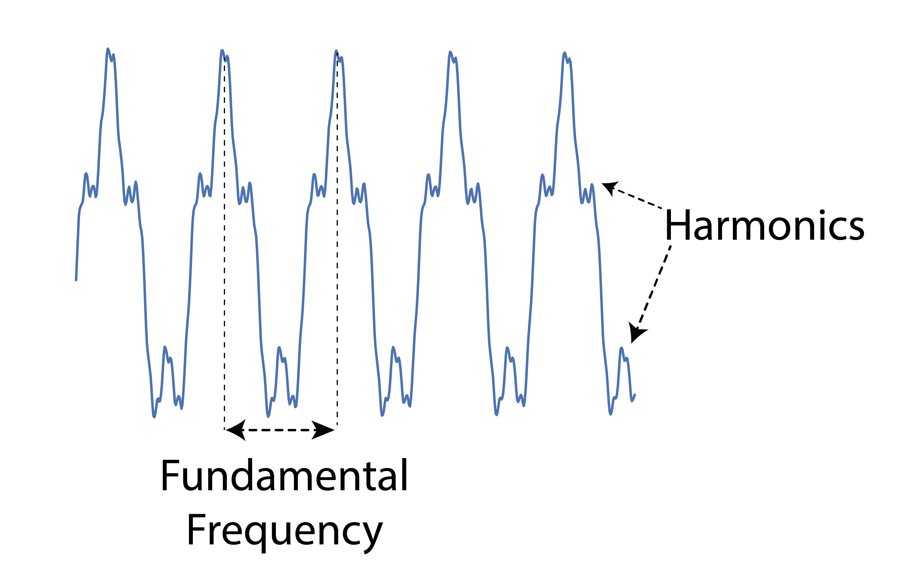 Making a Neural Synthesizer Instrument